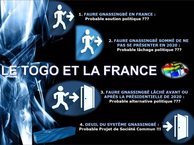 Infog : RDTI & CVU-Togo-Diaspora